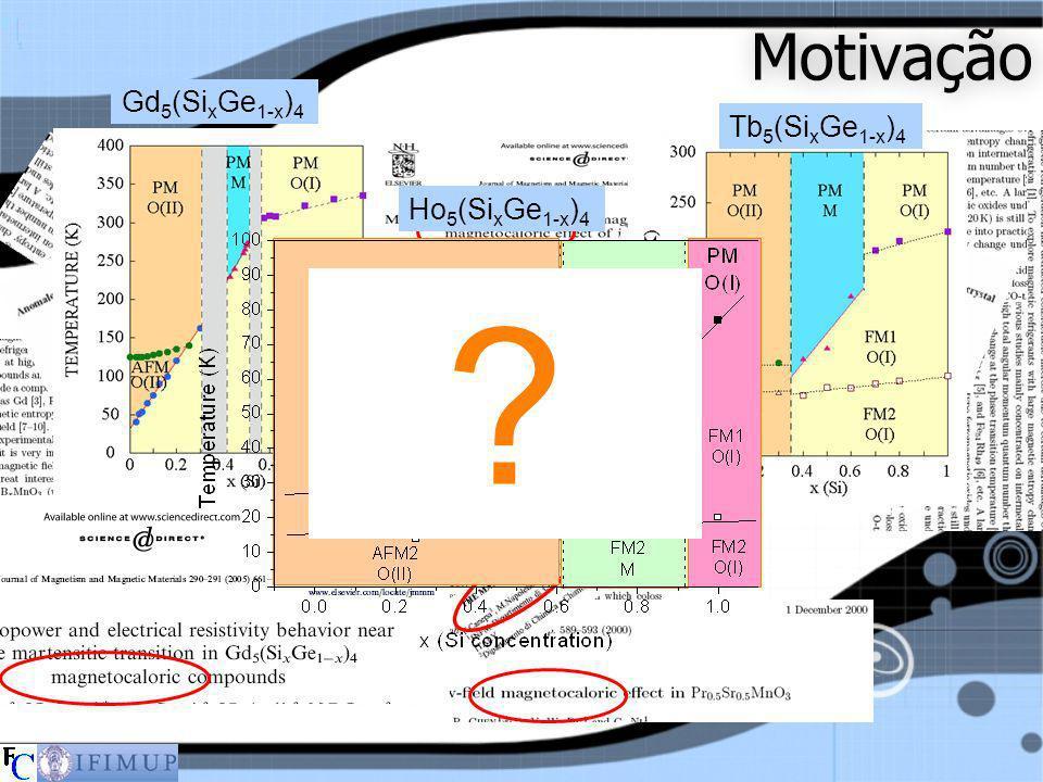 Motivação Gd 5 (Si x Ge 1-x ) 4 Tb 5 (Si x Ge 1-x ) 4 Ho 5 (Si x Ge 1-x ) 4 ?
