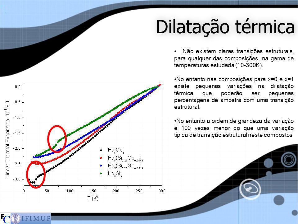Diagrama de fases (x,T) Transições magnéticas; Reorientações de spin; 3 zonas distintas respeitantes a três estruturas diferentes; Sistemas Ricos em Si têm uma fase FM a baixas temperaturas; Por outro lado, sistemas ricos em Ge apresentação uma fase AFM; Transições são de 2ª ordem Em todas as composições uma nova transição ordem-ordem (reorientação de spin) existe para mais baixas temperaturas devido a anisotropia magnetocristalina; Este diagrama de fases é muito semelhante aos anteriores mas sem claras transições de fase estruturais.