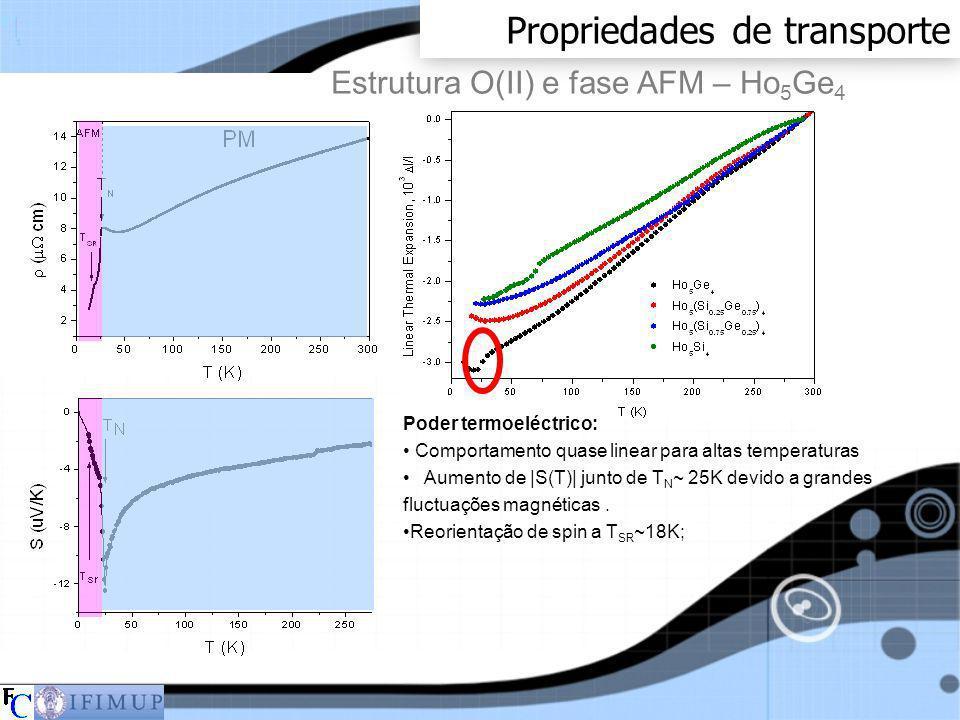 Propriedades de transporte Na resistividade eléctrica: Comportamento quase linear para altas temperaturas Aumento da resistividade eléctrica junto de