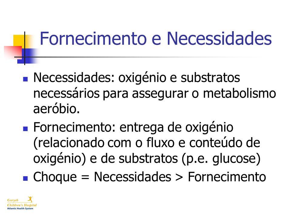 Fornecimento e Necessidades Necessidades: oxigénio e substratos necessários para assegurar o metabolismo aeróbio. Fornecimento: entrega de oxigénio (r
