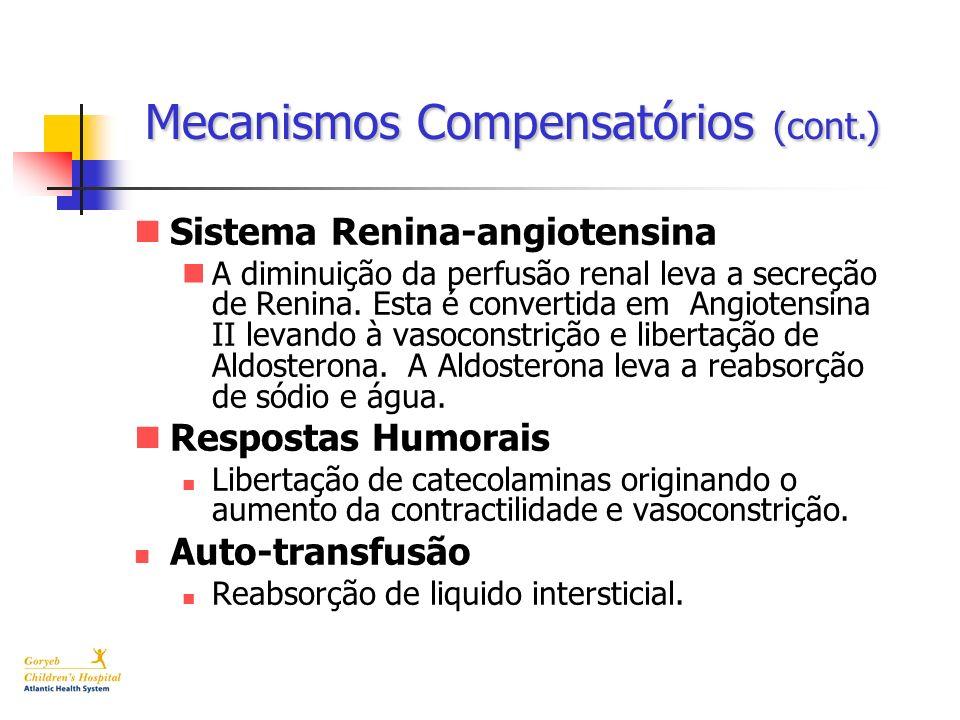 Sistema Renina-angiotensina A diminuição da perfusão renal leva a secreção de Renina. Esta é convertida em Angiotensina II levando à vasoconstrição e