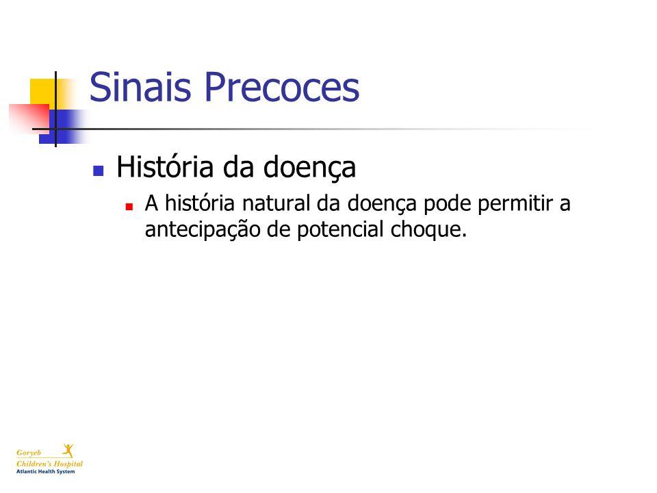 Sinais Precoces História da doença A história natural da doença pode permitir a antecipação de potencial choque.