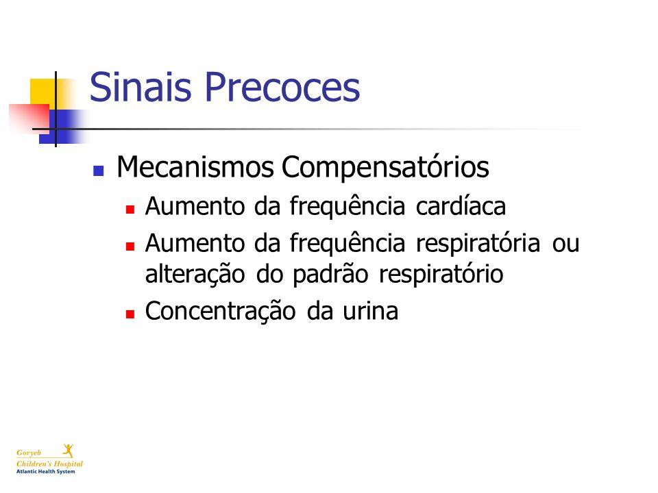 Mecanismos Compensatórios Aumento da frequência cardíaca Aumento da frequência respiratória ou alteração do padrão respiratório Concentração da urina