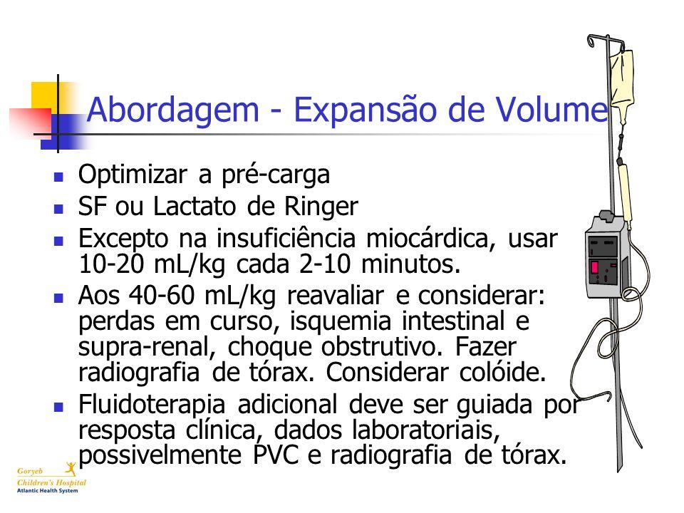Abordagem - Expansão de Volume Optimizar a pré-carga SF ou Lactato de Ringer Excepto na insuficiência miocárdica, usar 10-20 mL/kg cada 2-10 minutos.