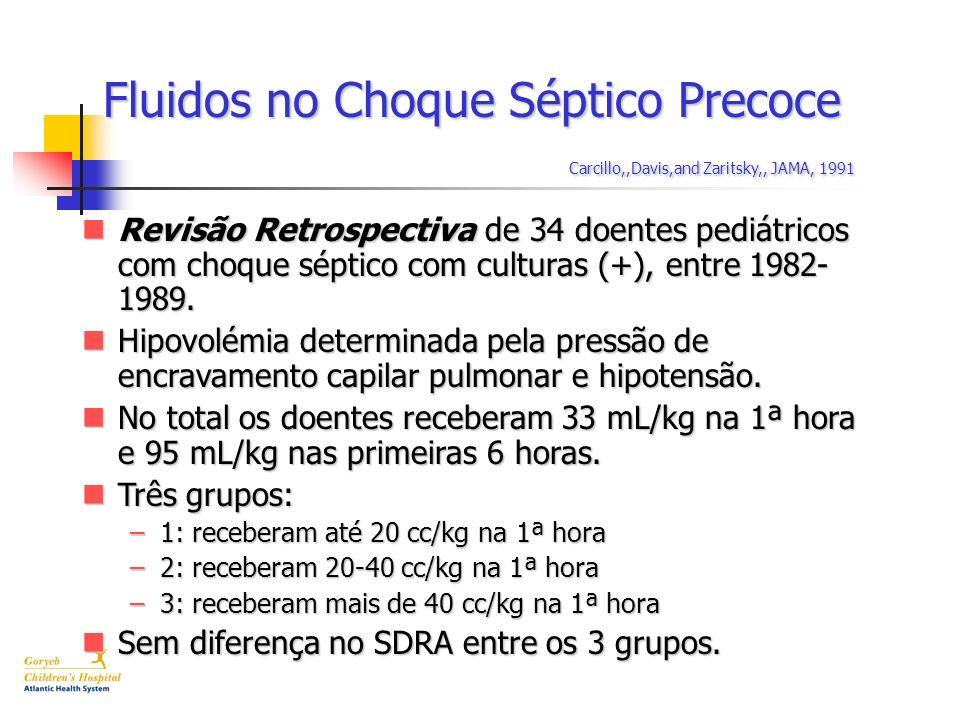 Fluidos no Choque Séptico Precoce Carcillo,,Davis,and Zaritsky,, JAMA, 1991 nRevisão Retrospectiva de 34 doentes pediátricos com choque séptico com cu