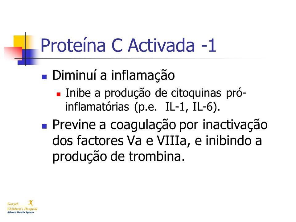 Proteína C Activada -1 Diminuí a inflamação Inibe a produção de citoquinas pró- inflamatórias (p.e. IL-1, IL-6). Previne a coagulação por inactivação