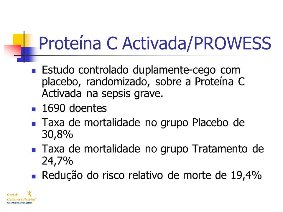 Proteína C Activada/PROWESS Estudo controlado duplamente-cego com placebo, randomizado, sobre a Proteína C Activada na sepsis grave. 1690 doentes Taxa