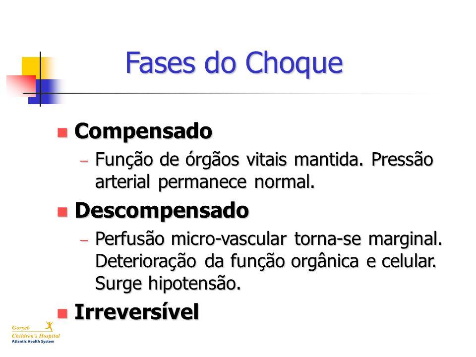 Fases do Choque n Compensado – Função de órgãos vitais mantida. Pressão arterial permanece normal. n Descompensado – Perfusão micro-vascular torna-se