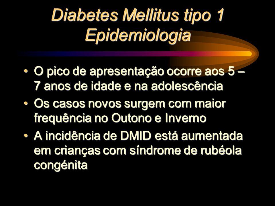 Diabetes Mellitus tipo 1 Epidemiologia O pico de apresentação ocorre aos 5 – 7 anos de idade e na adolescênciaO pico de apresentação ocorre aos 5 – 7