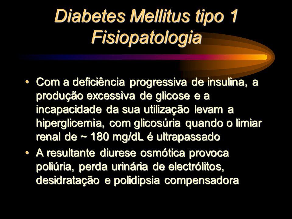 Diabetes Mellitus tipo 1 Fisiopatologia Com a deficiência progressiva de insulina, a produção excessiva de glicose e a incapacidade da sua utilização