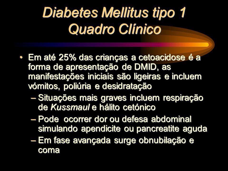Diabetes Mellitus tipo 1 Quadro Clínico Em até 25% das crianças a cetoacidose é a forma de apresentação de DMID, as manifestações iniciais são ligeira