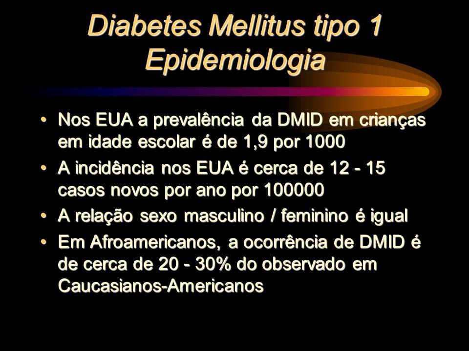 Diabetes Mellitus tipo 1 Epidemiologia O pico de apresentação ocorre aos 5 – 7 anos de idade e na adolescênciaO pico de apresentação ocorre aos 5 – 7 anos de idade e na adolescência Os casos novos surgem com maior frequência no Outono e InvernoOs casos novos surgem com maior frequência no Outono e Inverno A incidência de DMID está aumentada em crianças com síndrome de rubéola congénitaA incidência de DMID está aumentada em crianças com síndrome de rubéola congénita