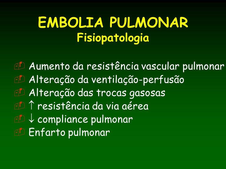 EMBOLIA PULMONAR Fisiopatologia Aumento da resistência vascular pulmonar Alteração da ventilação-perfusão Alteração das trocas gasosas resistência da via aérea compliance pulmonar Enfarto pulmonar