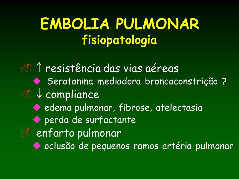 EMBOLIA PULMONAR fisiopatologia resistência das vias aéreas Serotonina mediadora broncoconstrição .