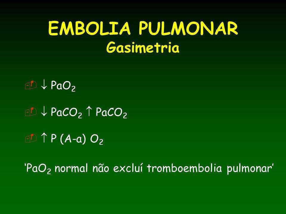 EMBOLIA PULMONAR Gasimetria PaO 2 PaCO 2 PaCO 2 P (A-a) O 2 PaO 2 normal não excluí tromboembolia pulmonar