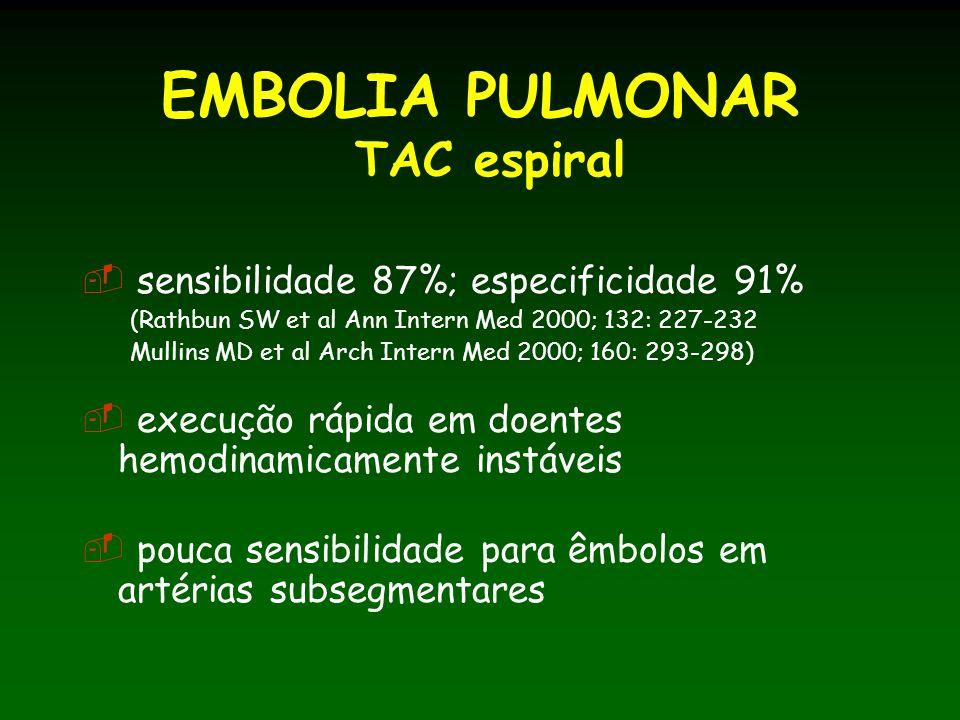 EMBOLIA PULMONAR TAC espiral sensibilidade 87%; especificidade 91% (Rathbun SW et al Ann Intern Med 2000; 132: 227-232 Mullins MD et al Arch Intern Med 2000; 160: 293-298) execução rápida em doentes hemodinamicamente instáveis pouca sensibilidade para êmbolos em artérias subsegmentares