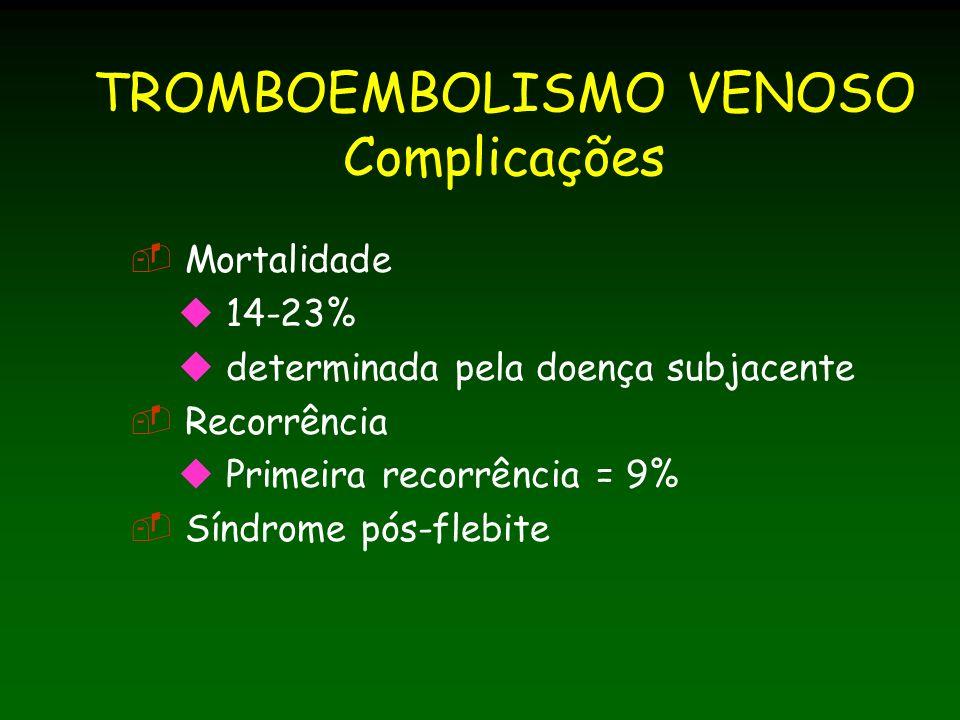 TROMBOEMBOLISMO VENOSO Complicações Mortalidade 14-23% determinada pela doença subjacente Recorrência Primeira recorrência = 9% Síndrome pós-flebite
