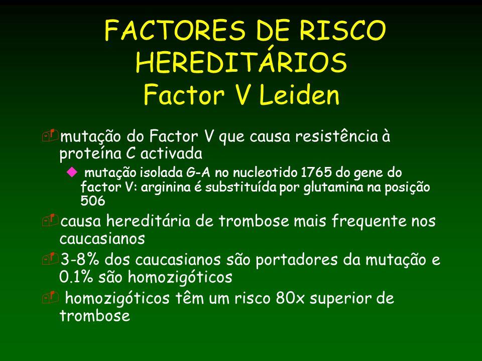 FACTORES DE RISCO HEREDITÁRIOS Factor V Leiden mutação do Factor V que causa resistência à proteína C activada mutação isolada G-A no nucleotido 1765 do gene do factor V: arginina é substituída por glutamina na posição 506 causa hereditária de trombose mais frequente nos caucasianos 3-8% dos caucasianos são portadores da mutação e 0.1% são homozigóticos homozigóticos têm um risco 80x superior de trombose
