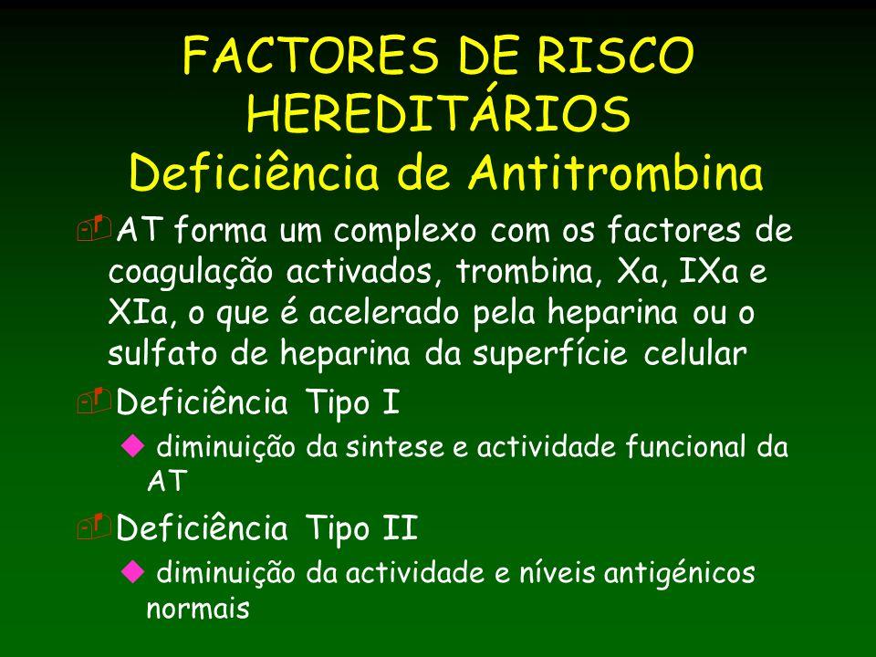 FACTORES DE RISCO HEREDITÁRIOS Deficiência de Antitrombina AT forma um complexo com os factores de coagulação activados, trombina, Xa, IXa e XIa, o que é acelerado pela heparina ou o sulfato de heparina da superfície celular Deficiência Tipo I diminuição da sintese e actividade funcional da AT Deficiência Tipo II diminuição da actividade e níveis antigénicos normais