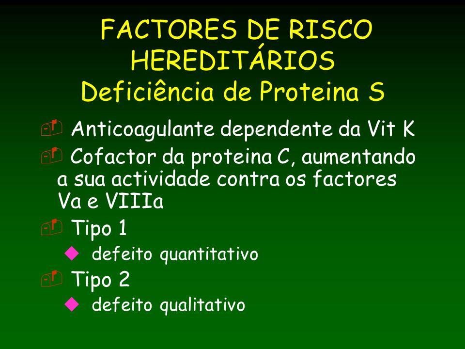 FACTORES DE RISCO HEREDITÁRIOS Deficiência de Proteina S Anticoagulante dependente da Vit K Cofactor da proteina C, aumentando a sua actividade contra os factores Va e VIIIa Tipo 1 defeito quantitativo Tipo 2 defeito qualitativo