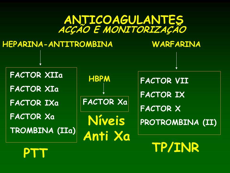 FACTOR XIIa FACTOR XIa FACTOR IXa FACTOR Xa TROMBINA (IIa) FACTOR VII FACTOR IX FACTOR X PROTROMBINA (II) FACTOR Xa ANTICOAGULANTES HEPARINA-ANTITROMB