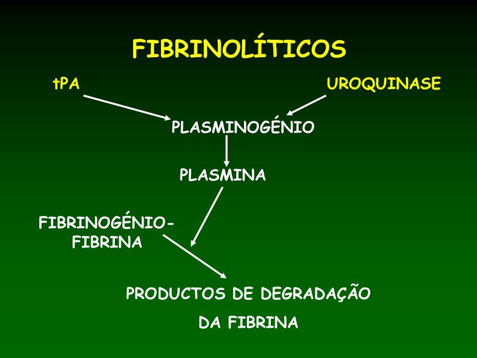 PLASMINOGÉNIO PLASMINA FIBRINOGÉNIO- FIBRINA PRODUCTOS DE DEGRADAÇÃO DA FIBRINA tPAUROQUINASE FIBRINOLÍTICOS