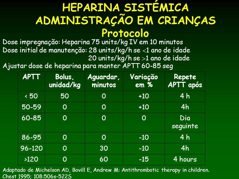 Dose impregnação: Heparina 75 units/kg IV em 10 minutos Dose initial de manutenção: 28 units/kg/h se 1 ano de idade 20 units/kg/h se 1 ano de idade Ajustar dose de heparina para manter APTT 60-85 seg APTTBolus, unidad/kg Aguardar, minutos Variação em % Repete APTT após < 50500+104 h 50-5900+104h 60-85000Dia seguinte 86-9500-104 h 96-120030-104h >120060-154 hours Adaptado de Michelson AD, Bovill E, Andrew M: Antithrombotic therapy in children.