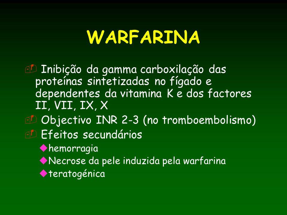 WARFARINA Inibição da gamma carboxilação das proteínas sintetizadas no fígado e dependentes da vitamina K e dos factores II, VII, IX, X Objectivo INR 2-3 (no tromboembolismo) Efeitos secundários hemorragia Necrose da pele induzida pela warfarina teratogénica