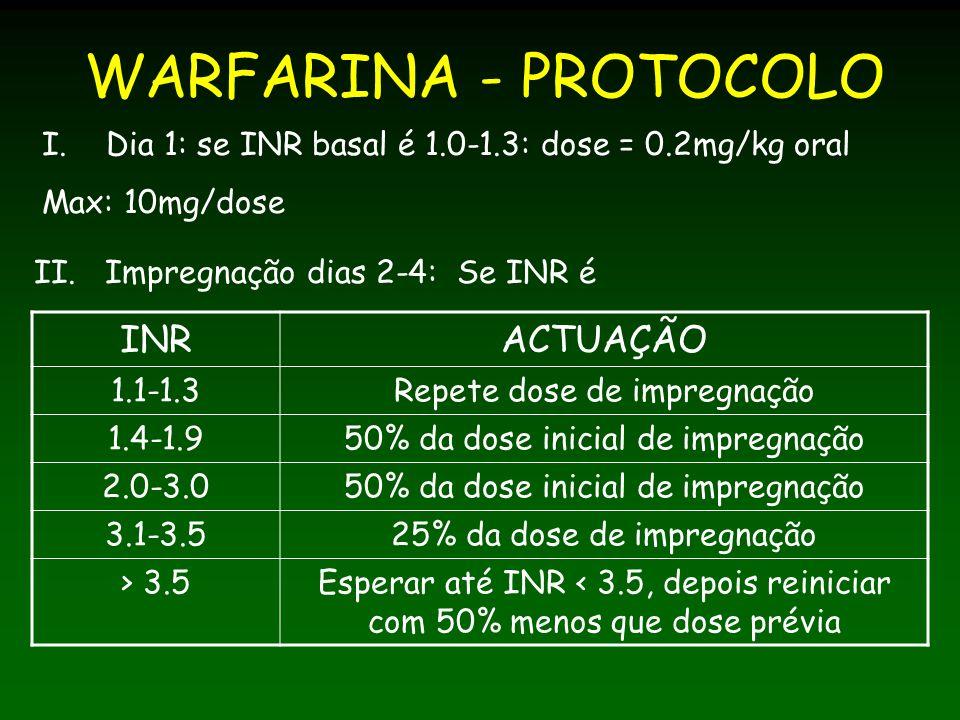 WARFARINA - PROTOCOLO I.Dia 1: se INR basal é 1.0-1.3: dose = 0.2mg/kg oral Max: 10mg/dose II. Impregnação dias 2-4: Se INR é INRACTUAÇÃO 1.1-1.3Repet
