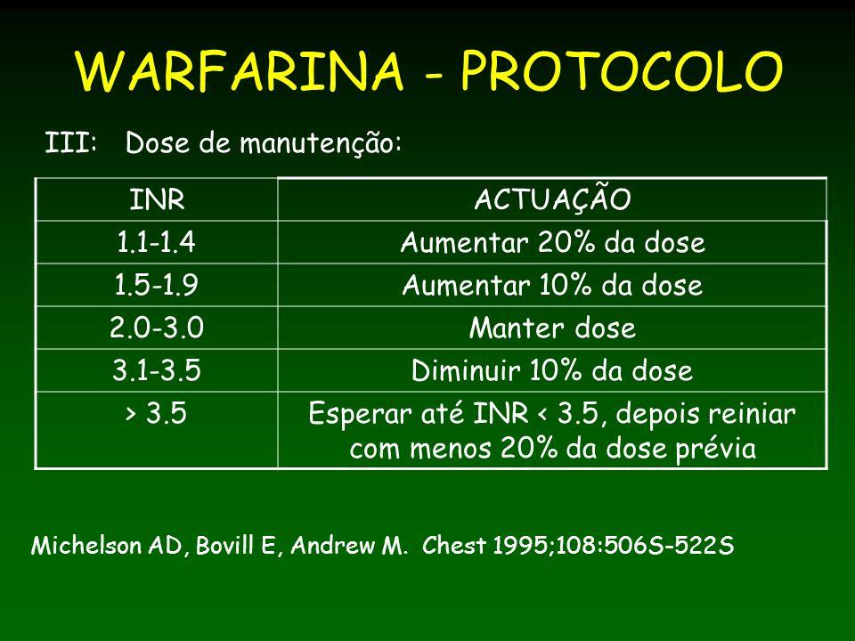 WARFARINA - PROTOCOLO III: Dose de manutenção: INRACTUAÇÃO 1.1-1.4Aumentar 20% da dose 1.5-1.9Aumentar 10% da dose 2.0-3.0Manter dose 3.1-3.5Diminuir 10% da dose > 3.5Esperar até INR < 3.5, depois reiniar com menos 20% da dose prévia Michelson AD, Bovill E, Andrew M.