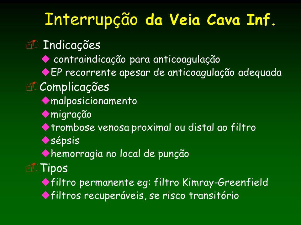 Interrupção da Veia Cava Inf.