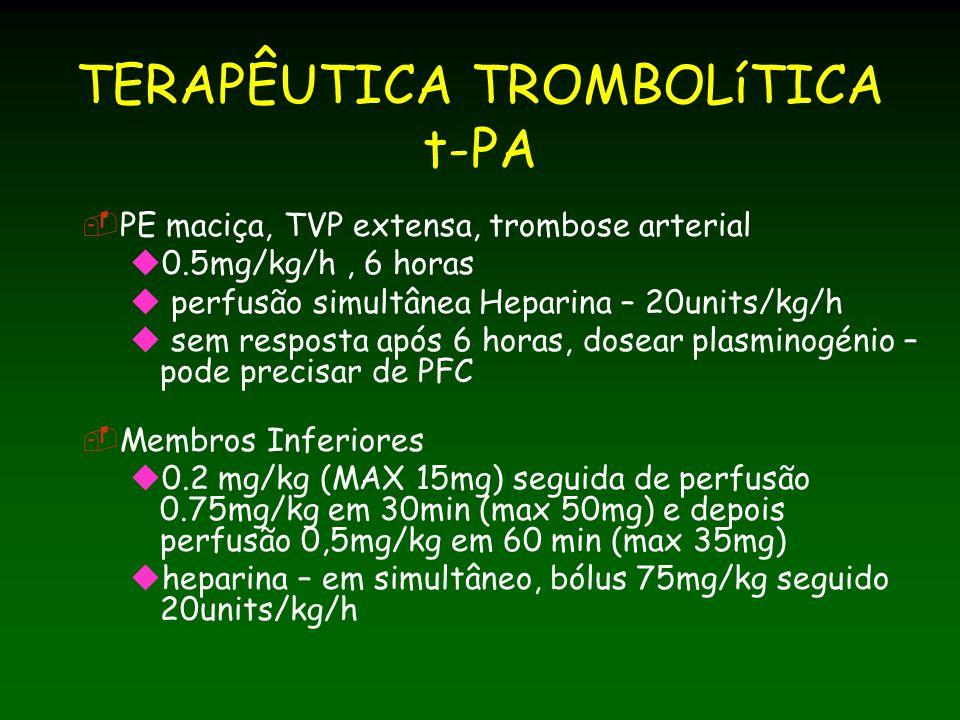 TERAPÊUTICA TROMBOLíTICA t-PA PE maciça, TVP extensa, trombose arterial 0.5mg/kg/h, 6 horas perfusão simultânea Heparina – 20units/kg/h sem resposta após 6 horas, dosear plasminogénio – pode precisar de PFC Membros Inferiores 0.2 mg/kg (MAX 15mg) seguida de perfusão 0.75mg/kg em 30min (max 50mg) e depois perfusão 0,5mg/kg em 60 min (max 35mg) heparina – em simultâneo, bólus 75mg/kg seguido 20units/kg/h