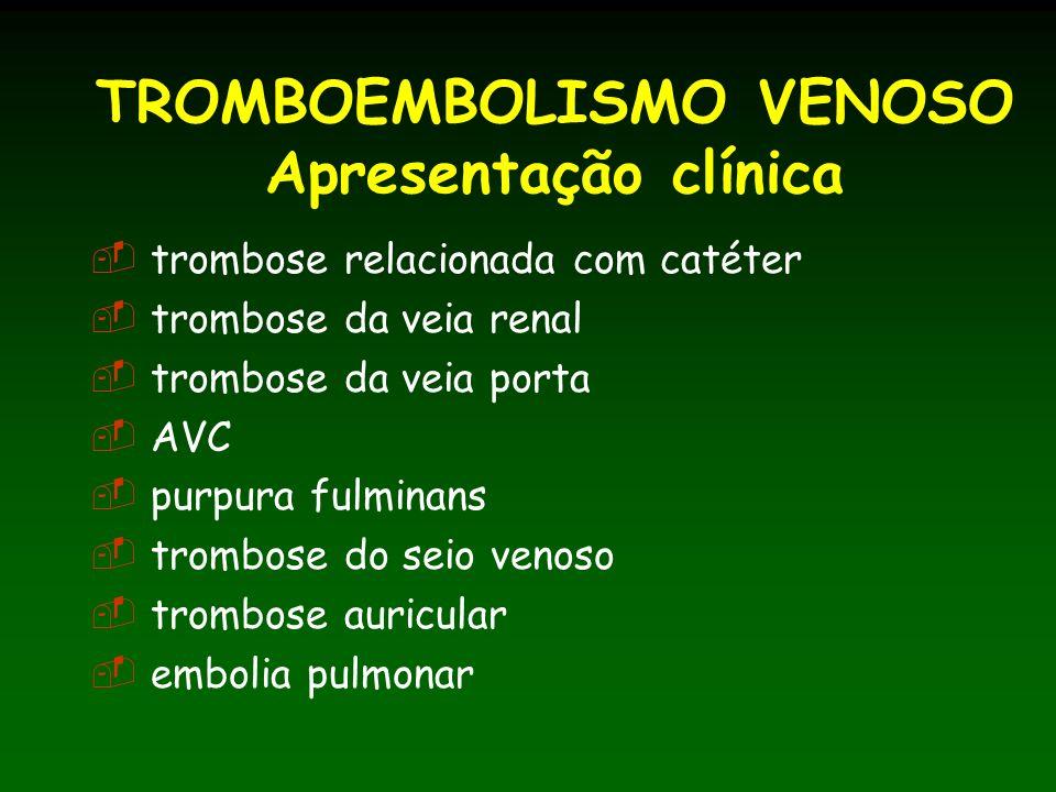 TROMBOEMBOLISMO VENOSO Apresentação clínica Relacionado com cateter oclusão / perda permeabilidade sépsis trombocitopenia por consumo de plaquetas membro inferior dor abdominal, inguinal ou do membro inferior edema do abdómen ou membro inferior rubor/aspecto marmoreado do membro inferior