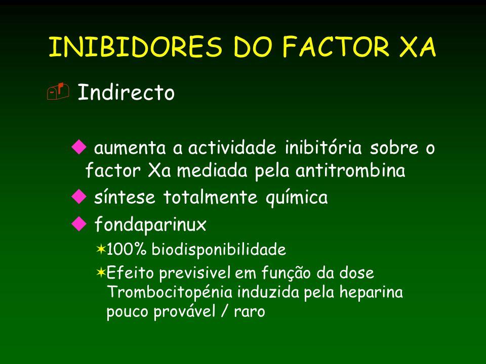 INIBIDORES DO FACTOR XA Indirecto aumenta a actividade inibitória sobre o factor Xa mediada pela antitrombina síntese totalmente química fondaparinux 100% biodisponibilidade Efeito previsivel em função da dose Trombocitopénia induzida pela heparina pouco provável / raro