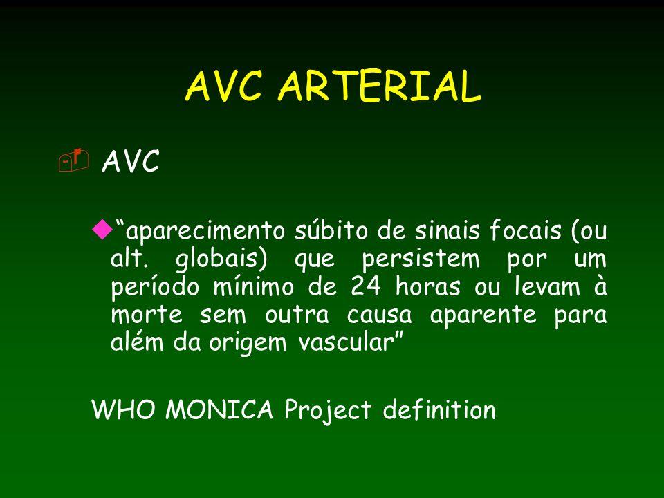 AVC ARTERIAL AVC aparecimento súbito de sinais focais (ou alt.