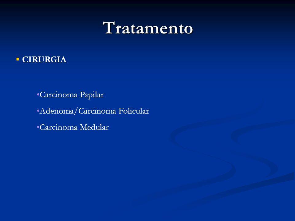 Tratamento CIRURGIA Carcinoma Papilar Adenoma/Carcinoma Folicular Carcinoma Medular