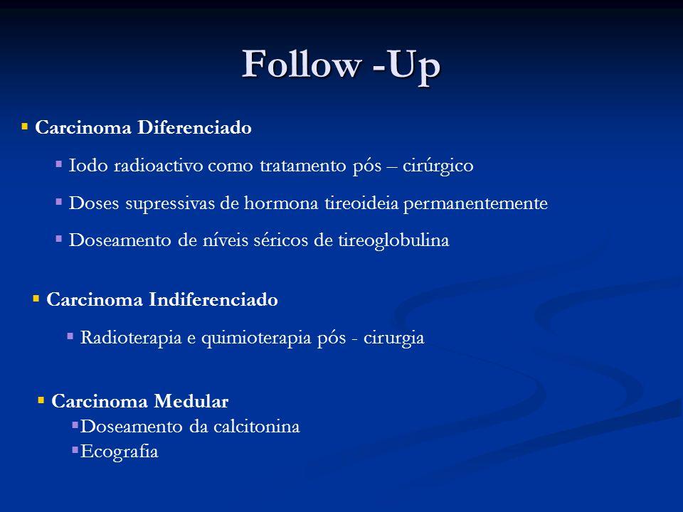 Follow -Up Carcinoma Diferenciado Iodo radioactivo como tratamento pós – cirúrgico Doses supressivas de hormona tireoideia permanentemente Doseamento de níveis séricos de tireoglobulina Carcinoma Indiferenciado Radioterapia e quimioterapia pós - cirurgia Carcinoma Medular Doseamento da calcitonina Ecografia