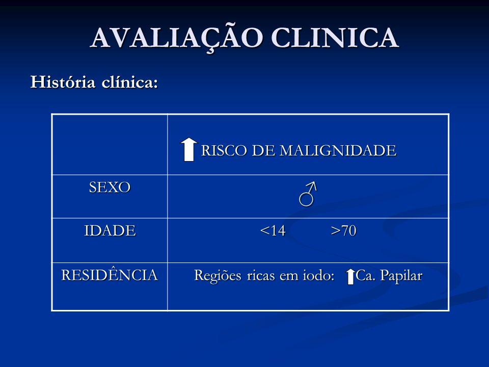 AVALIAÇÃO CLINICA História clínica: RISCO DE MALIGNIDADE RISCO DE MALIGNIDADE SEXO IDADE 70 70 RESIDÊNCIA Regiões ricas em iodo: Ca.