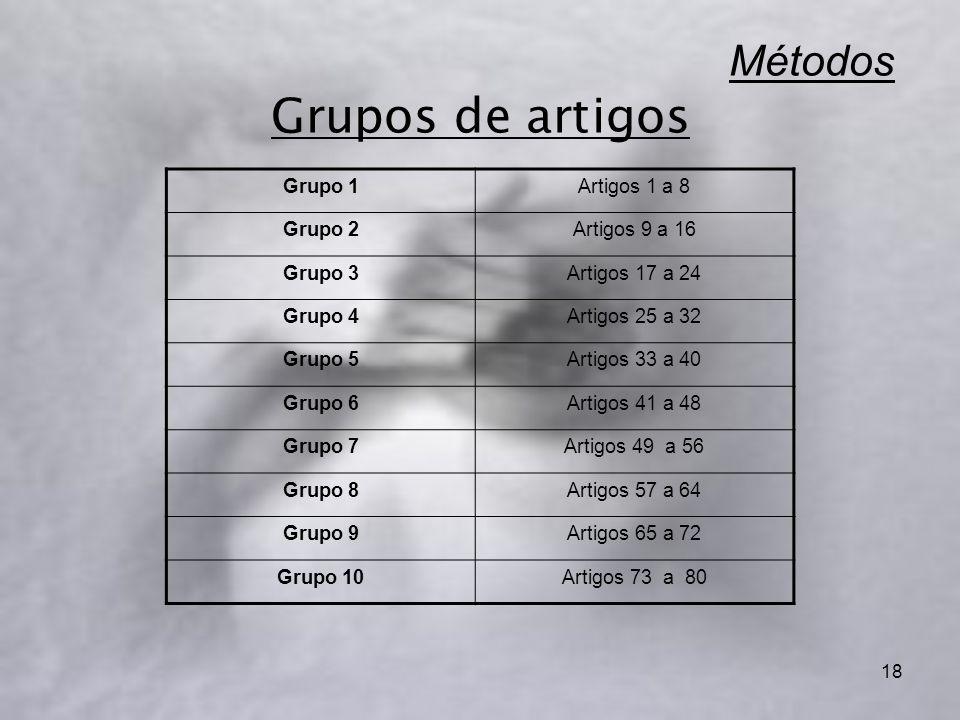 18 Métodos Grupos de artigos Grupo 1Artigos 1 a 8 Grupo 2Artigos 9 a 16 Grupo 3Artigos 17 a 24 Grupo 4Artigos 25 a 32 Grupo 5Artigos 33 a 40 Grupo 6Artigos 41 a 48 Grupo 7Artigos 49 a 56 Grupo 8Artigos 57 a 64 Grupo 9Artigos 65 a 72 Grupo 10Artigos 73 a 80