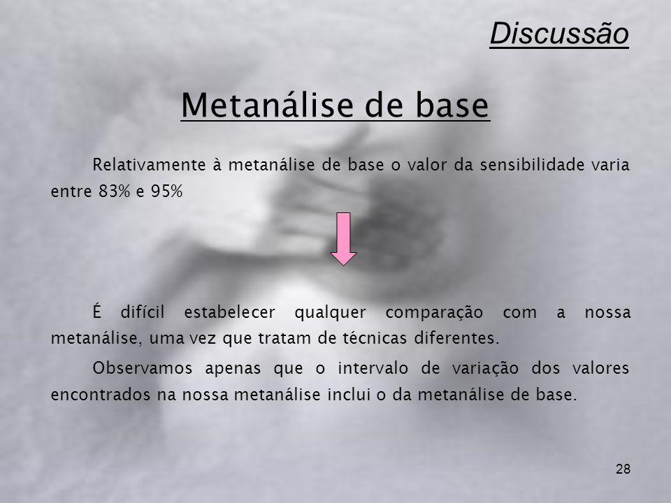 28 Discussão Metanálise de base Relativamente à metanálise de base o valor da sensibilidade varia entre 83% e 95% É difícil estabelecer qualquer comparação com a nossa metanálise, uma vez que tratam de técnicas diferentes.