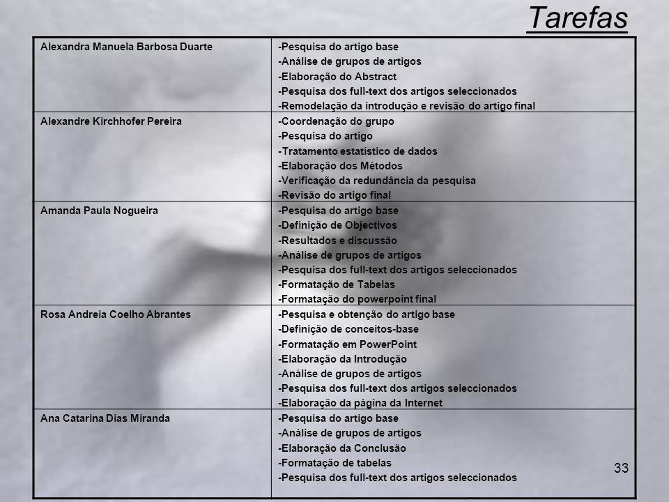 33 Tarefas Alexandra Manuela Barbosa Duarte-Pesquisa do artigo base -Análise de grupos de artigos -Elaboração do Abstract -Pesquisa dos full-text dos