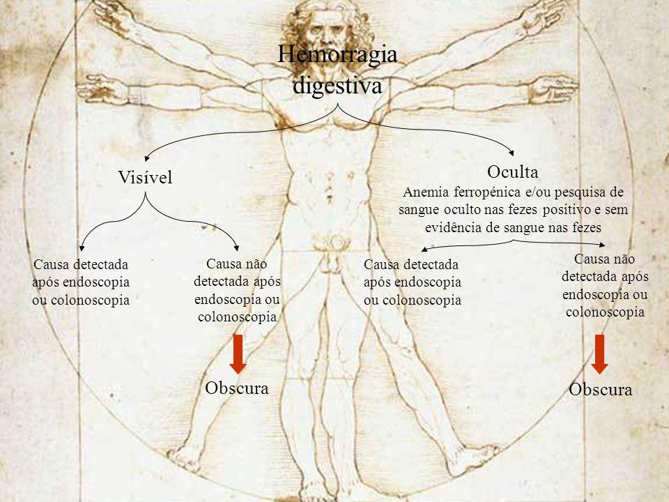 Hemorragia digestiva Visível Oculta Anemia ferropénica e/ou pesquisa de sangue oculto nas fezes positivo e sem evidência de sangue nas fezes Causa det