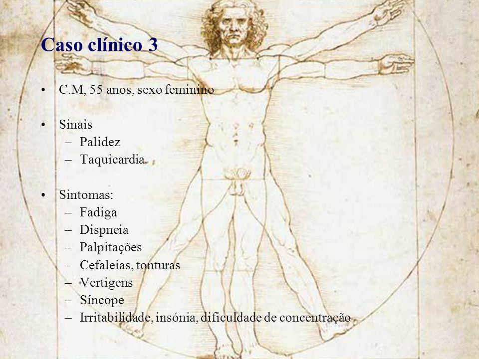 Caso clínico 3 C.M, 55 anos, sexo feminino Sinais –Palidez –Taquicardia Sintomas: –Fadiga –Dispneia –Palpitações –Cefaleias, tonturas –Vertigens –Sínc