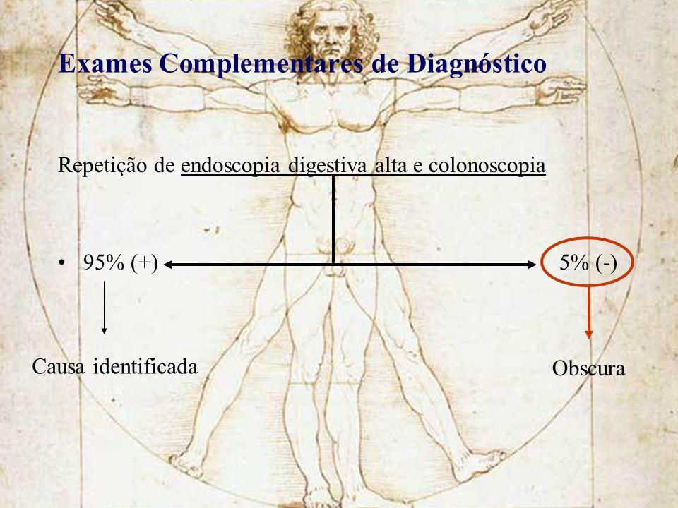 Repetição de endoscopia digestiva alta e colonoscopia 95% (+) 5% (-) Exames Complementares de Diagnóstico Obscura Causa identificada