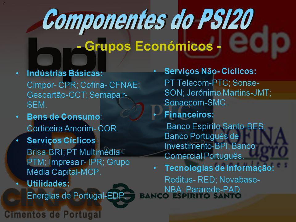 A Indústrias Básicas: Cimpor- CPR; Cofina- CFNAE; Gescartão-GCT; Semapa r- SEM. Bens de Consumo: Corticeira Amorim- COR. Serviços Cíclicos: Brisa-BRI;