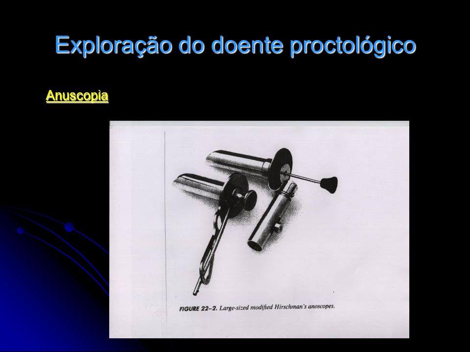 Exploração do doente proctológico Anuscopia