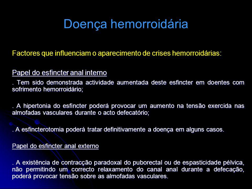 Doença hemorroidária Factores que influenciam o aparecimento de crises hemorroidárias: Papel do esfincter anal interno. Tem sido demonstrada actividad