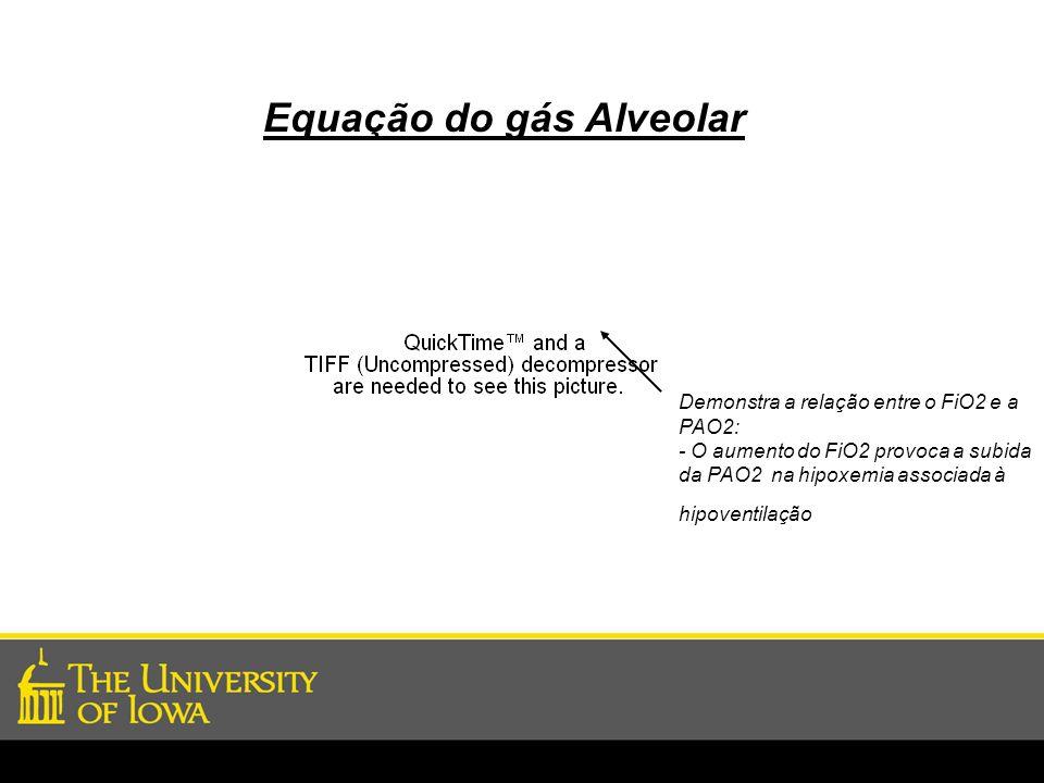 Equação do gás Alveolar Demonstra a relação entre o FiO2 e a PAO2: - O aumento do FiO2 provoca a subida da PAO2 na hipoxemia associada à hipoventilaçã