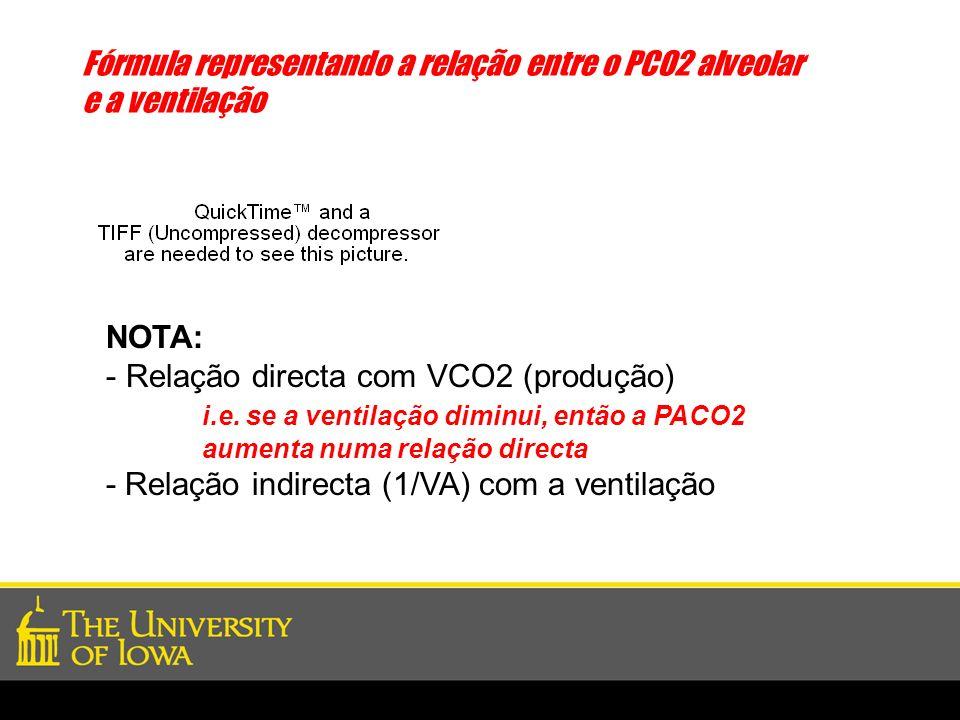 Fórmula representando a relação entre o PCO2 alveolar e a ventilação NOTA: - Relação directa com VCO2 (produção) i.e. se a ventilação diminui, então a