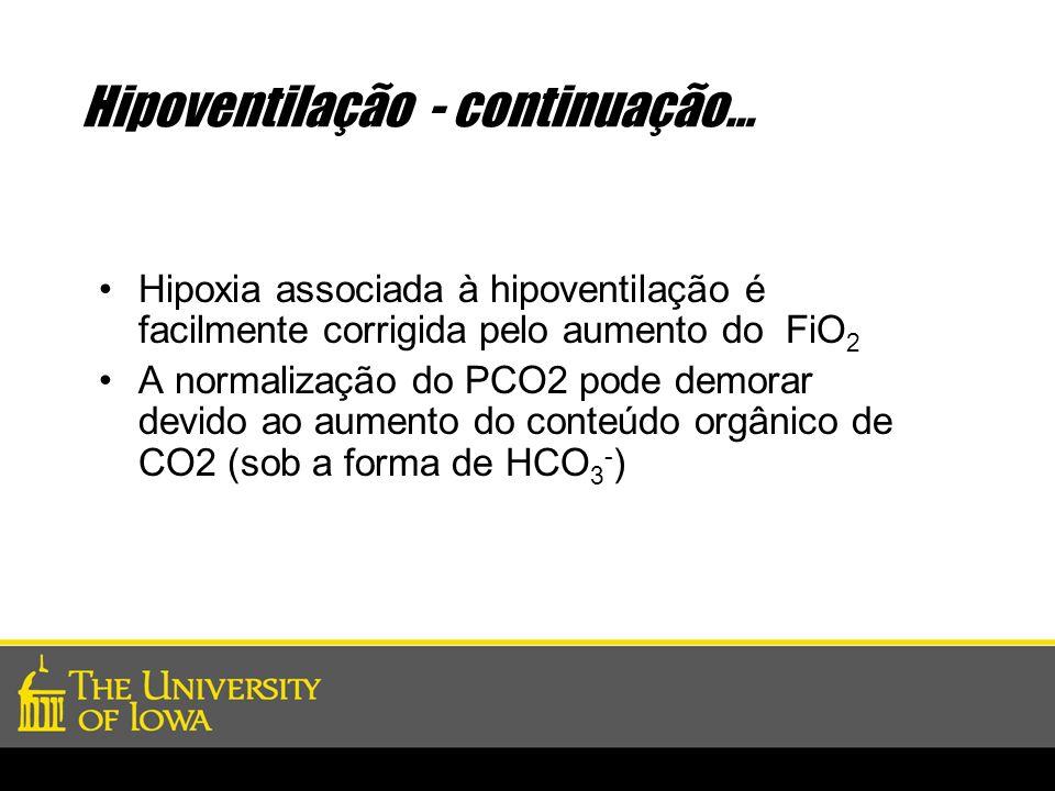 Hipoventilação - continuação… Hipoxia associada à hipoventilação é facilmente corrigida pelo aumento do FiO 2 A normalização do PCO2 pode demorar devi